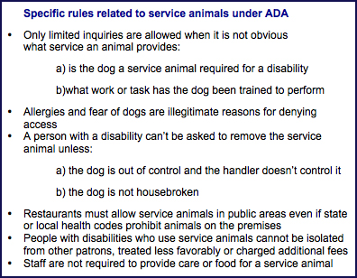 Click to view the complete list of ADA rules and regulations at ada.gov. Source: U.S. Department of Justice