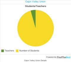 http://districts.teachade.com/l/1225/Cajon-Valley-Union