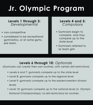 Jr.OlympicProgram