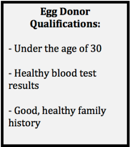 Egg Donor Qualifications